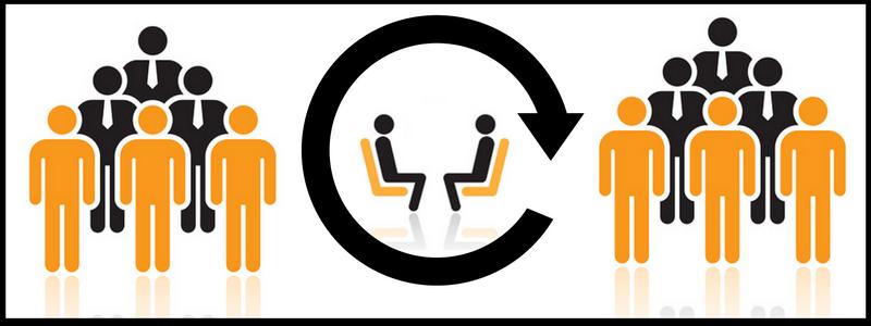 360 degree feedback process